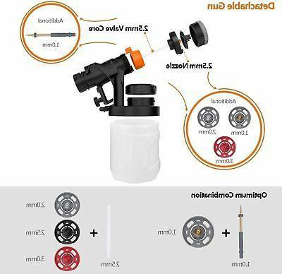 Paint HVLP Home Gun,Adjustable Knob,