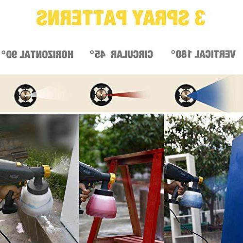 Paint Sprayer Watts HVLP 1300ml Detachable Container, Pcs Nozzles 3 Spray Valve Knob for Decoration & DIY