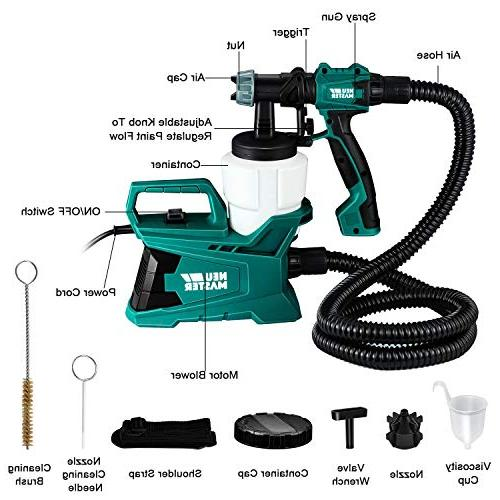 Paint Sprayer, NEU MASTER N3140 Gun, Electric HVLP Spray 2 Nozzle for Crafts
