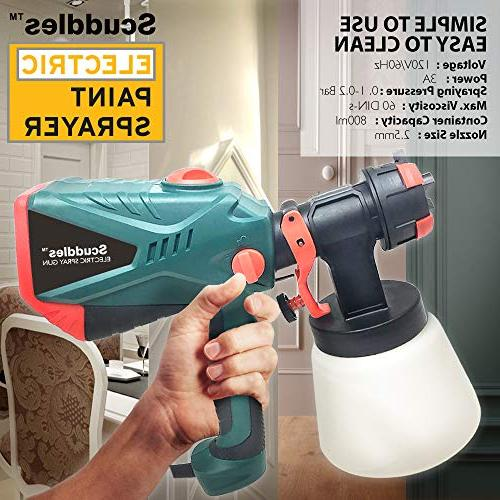 Scuddles Power Paint 1200 Watts Hvlp for Painting Control Duty