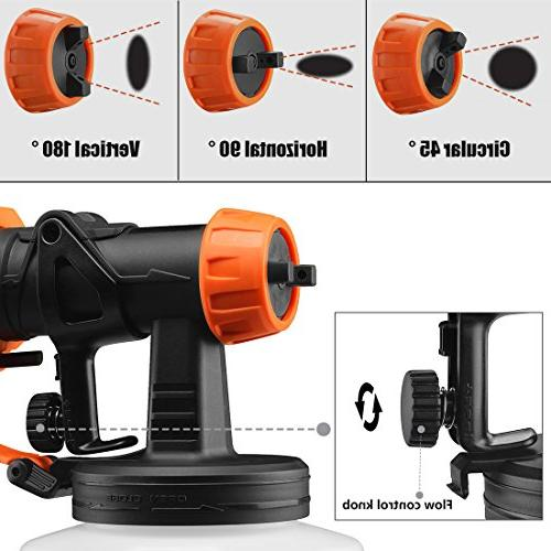 REXBETI Paint Sprayer, 500 High Power HVLP Home Electric Gun, Nozzle Lightweight, Cleaning, Perfect Beginner